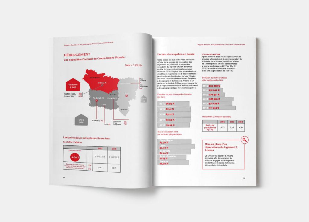 Rapport d'activité pages 14 et 15